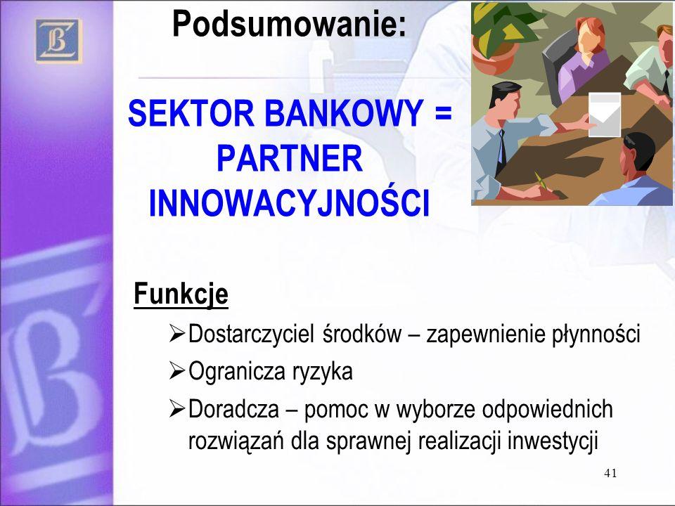 Podsumowanie: SEKTOR BANKOWY = PARTNER INNOWACYJNOŚCI