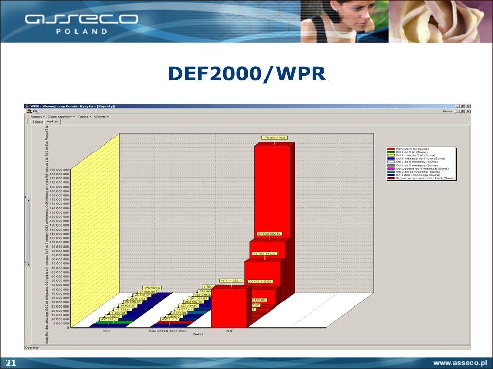 DEF2000/WPR