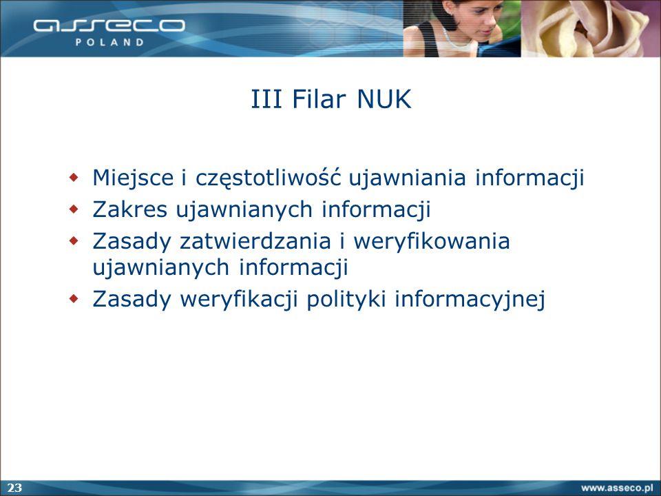 III Filar NUK Miejsce i częstotliwość ujawniania informacji