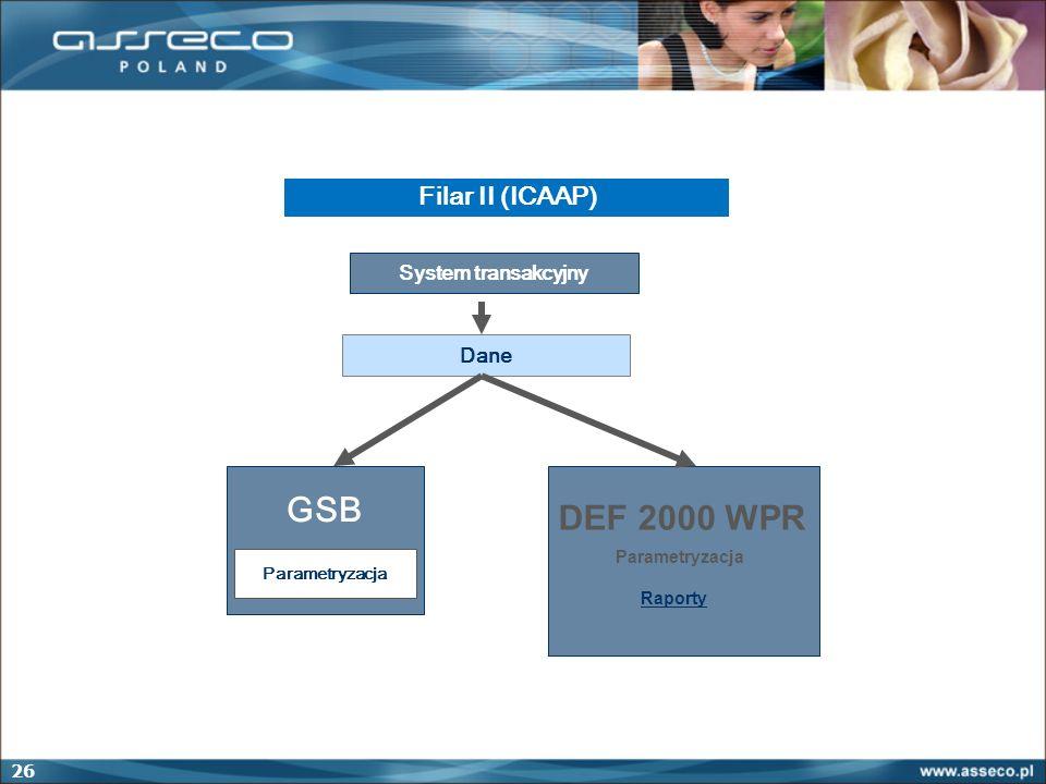 GSB DEF 2000 WPR Filar II (ICAAP) System transakcyjny Dane