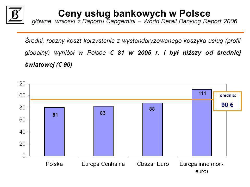 Ceny usług bankowych w Polsce główne wnioski z Raportu Capgemini – World Retail Banking Report 2006