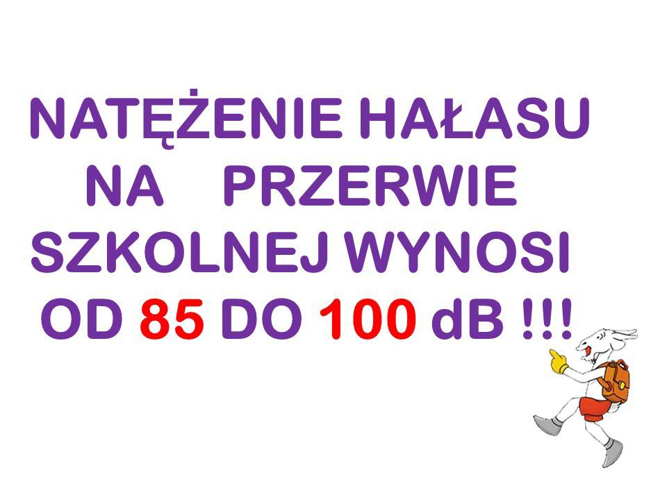 NATĘŻENIE HAŁASU NA PRZERWIE SZKOLNEJ WYNOSI OD 85 DO 100 dB !!!