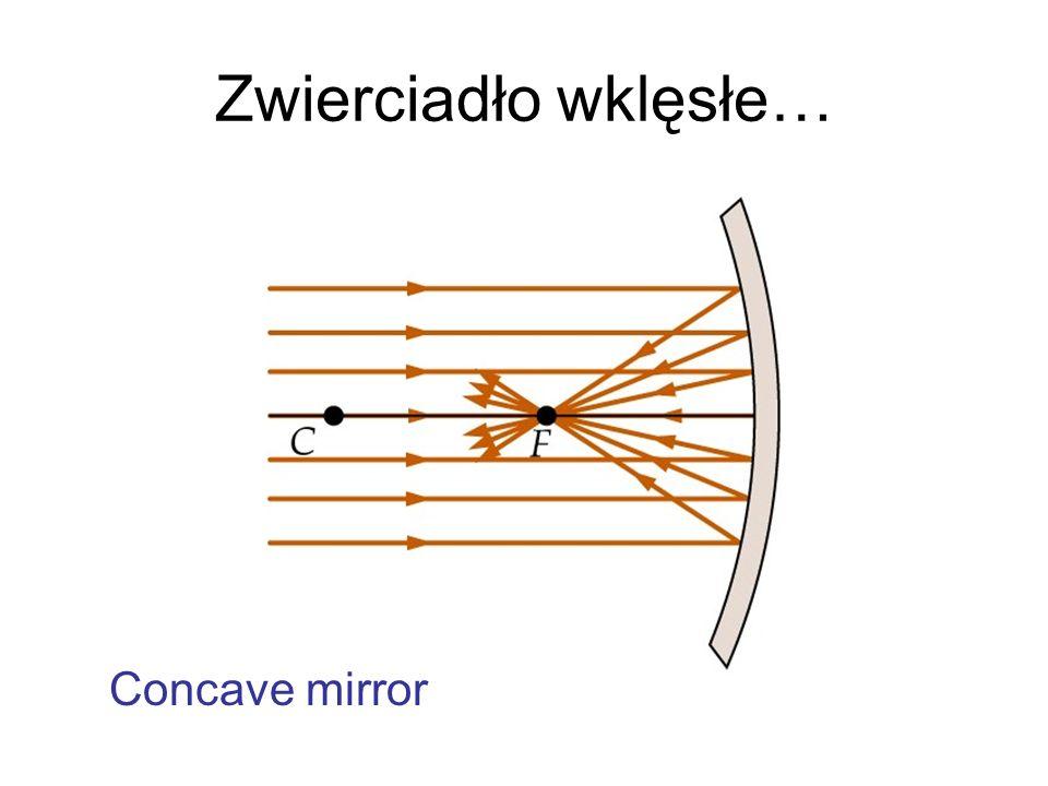 Zwierciadło wklęsłe… Concave mirror