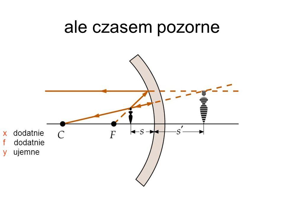 ale czasem pozorne x dodatnie f dodatnie y ujemne