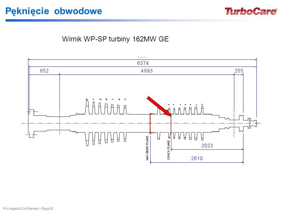 Pęknięcie obwodowe Wirnik WP-SP turbiny 162MW GE