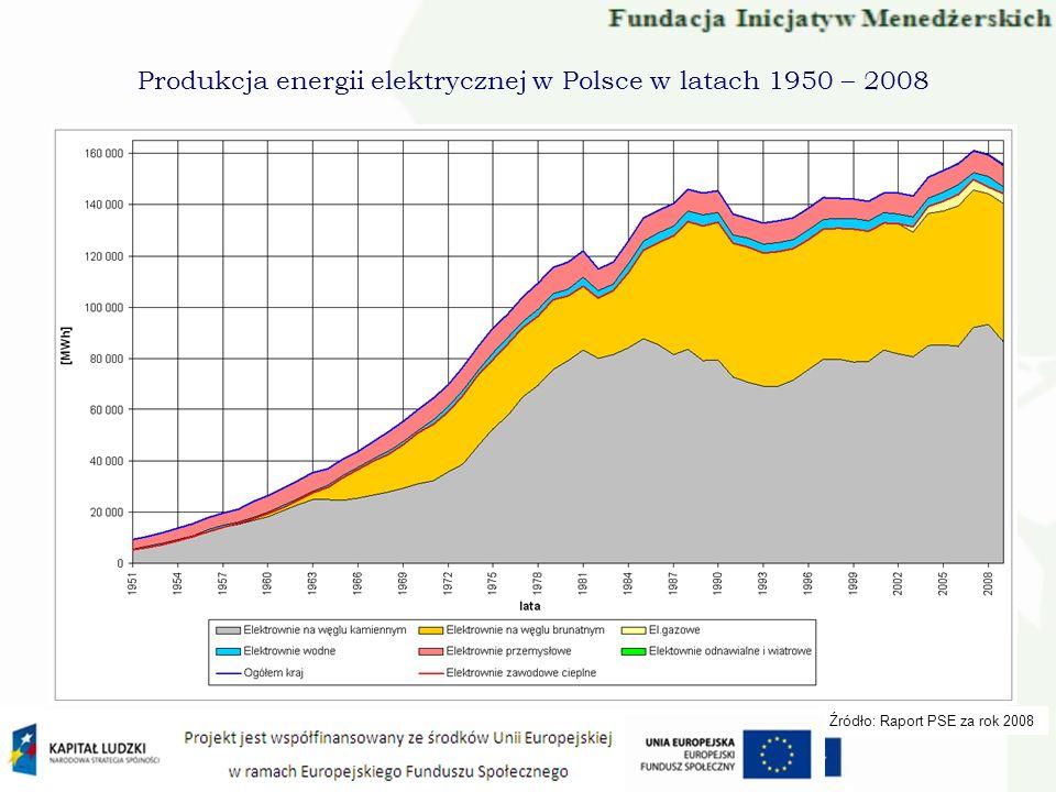 Produkcja energii elektrycznej w Polsce w latach 1950 – 2008