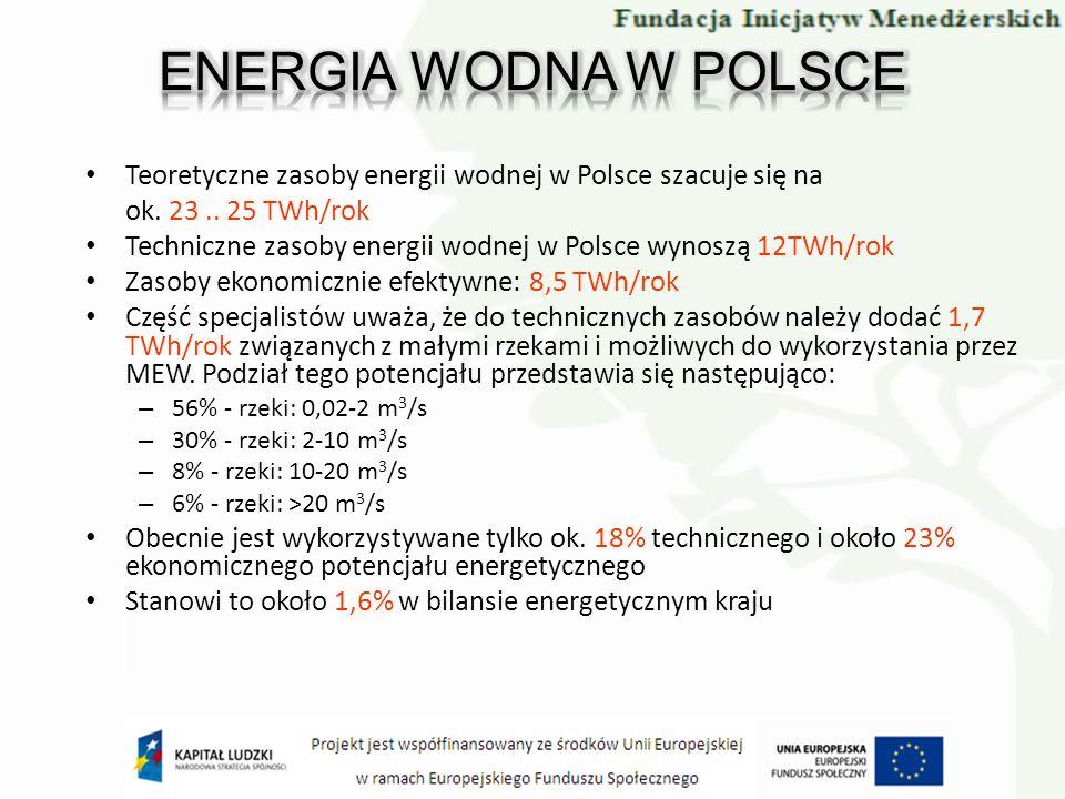 ENERGIA WODNA W POLSCE Teoretyczne zasoby energii wodnej w Polsce szacuje się na. ok. 23 .. 25 TWh/rok.