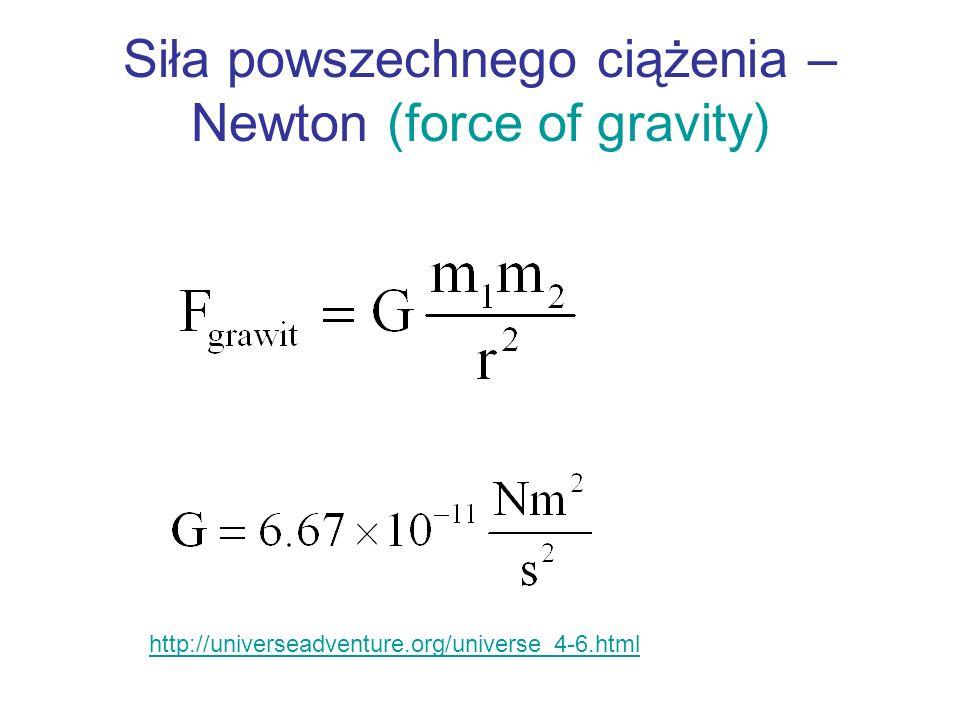 Siła powszechnego ciążenia – Newton (force of gravity)
