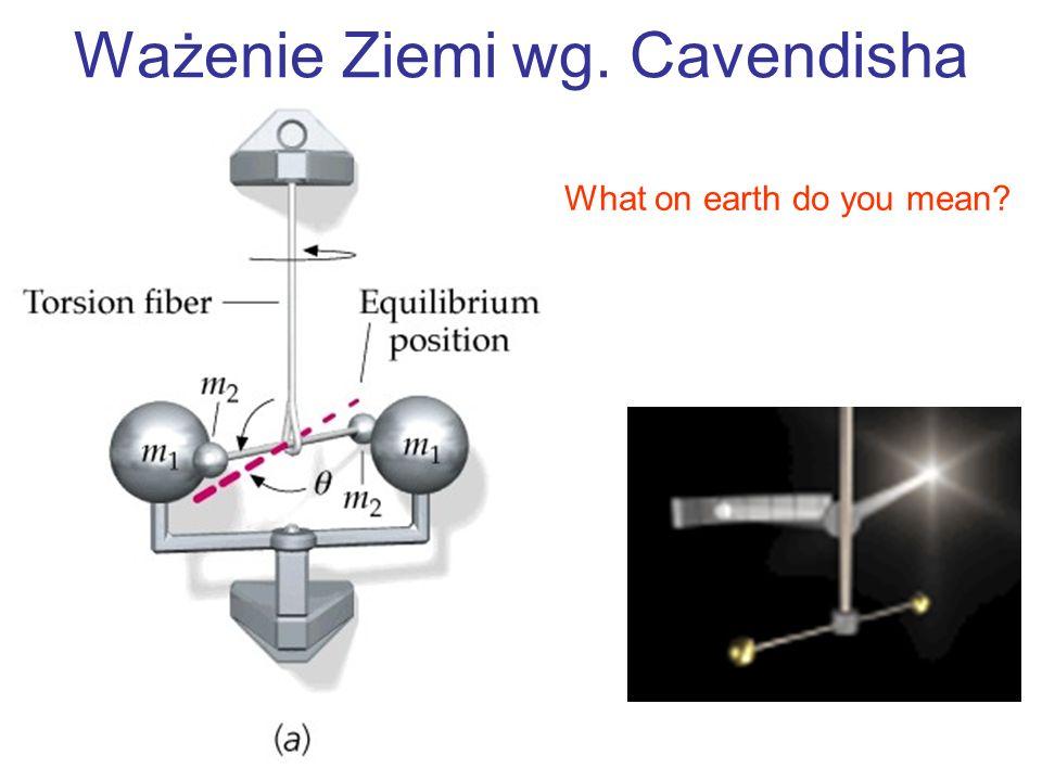 Ważenie Ziemi wg. Cavendisha