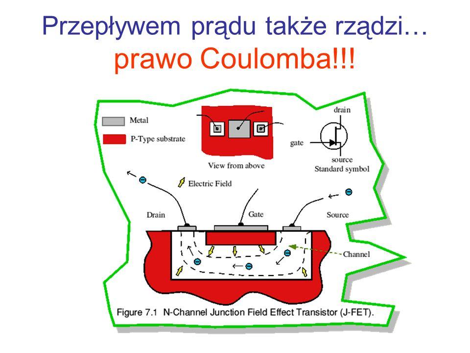 Przepływem prądu także rządzi… prawo Coulomba!!!
