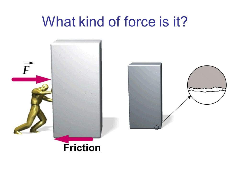 What kind of force is it Friction