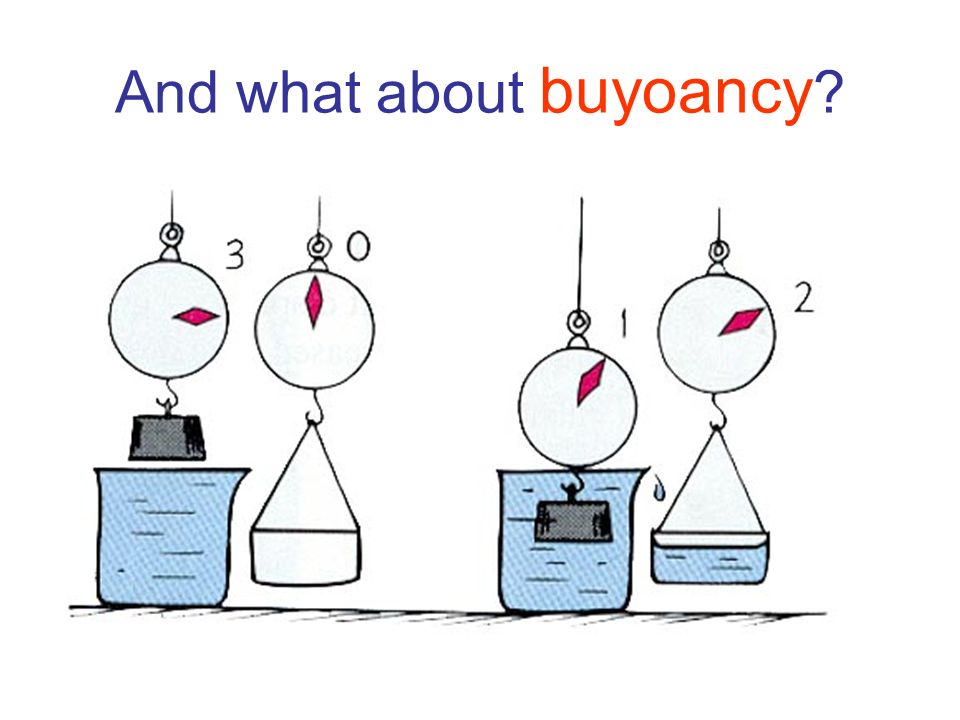 And what about buyoancy