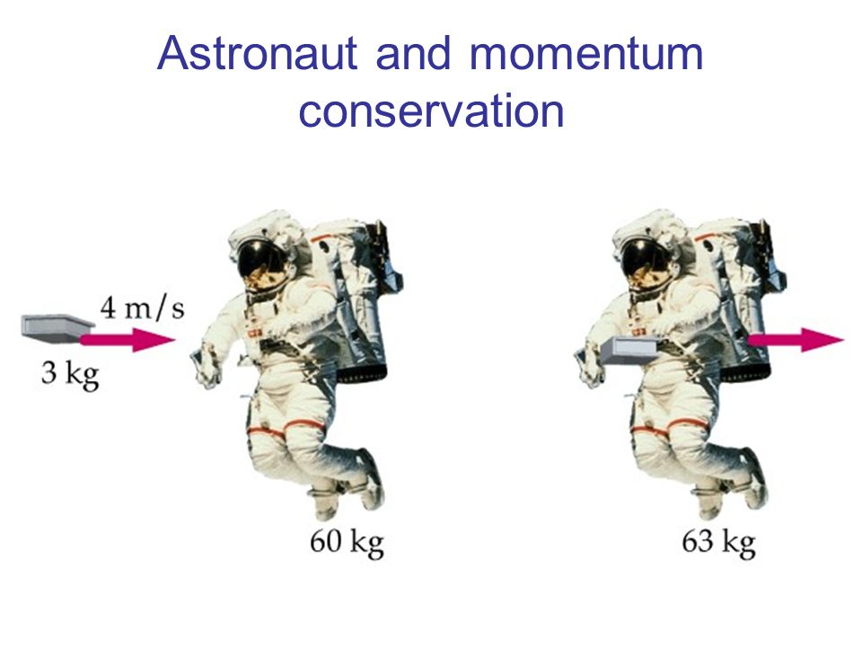 Astronaut and momentum conservation