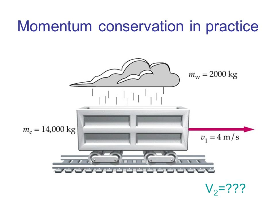 Momentum conservation in practice