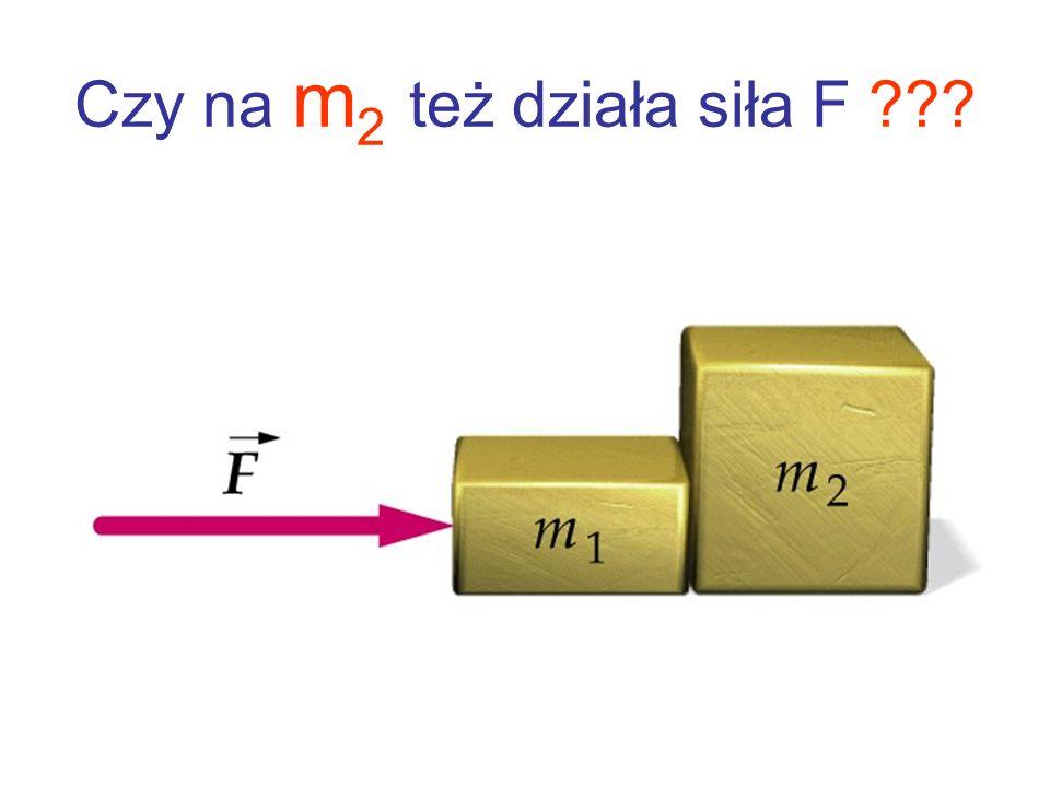 Czy na m2 też działa siła F