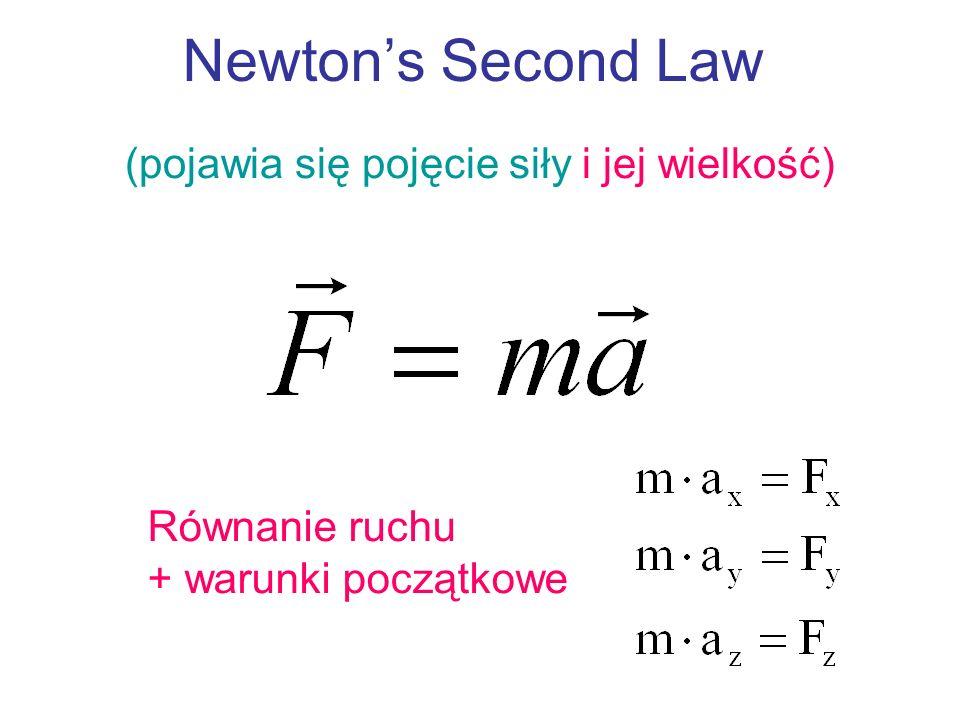 Newton's Second Law (pojawia się pojęcie siły i jej wielkość)