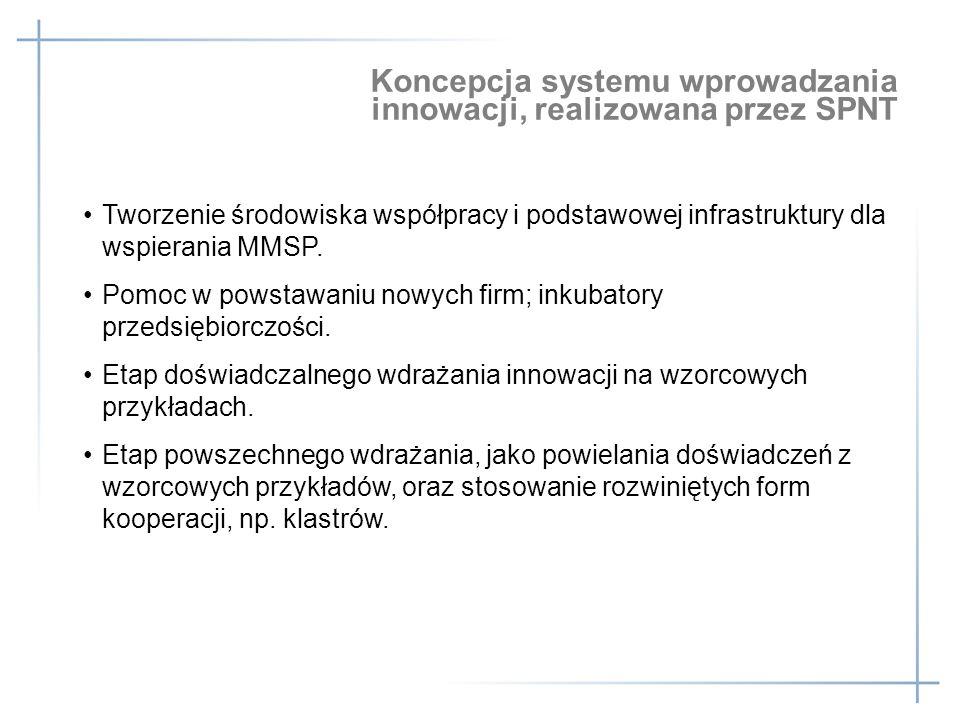 Koncepcja systemu wprowadzania innowacji, realizowana przez SPNT