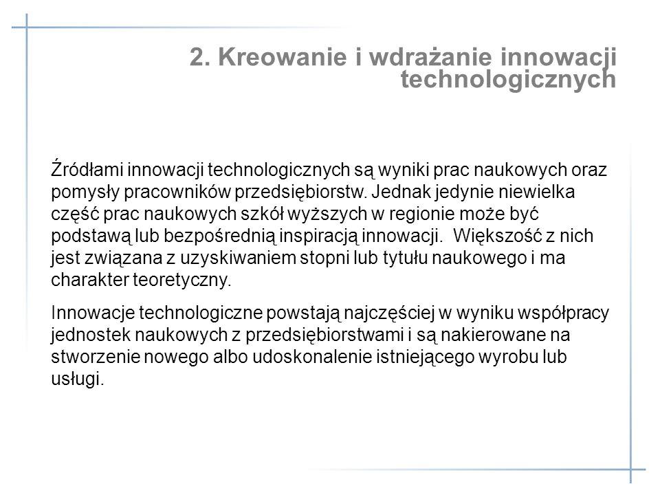 2. Kreowanie i wdrażanie innowacji technologicznych