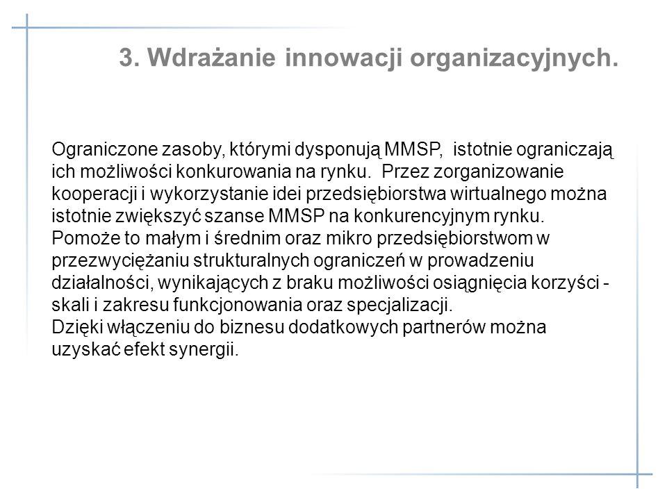 3. Wdrażanie innowacji organizacyjnych.