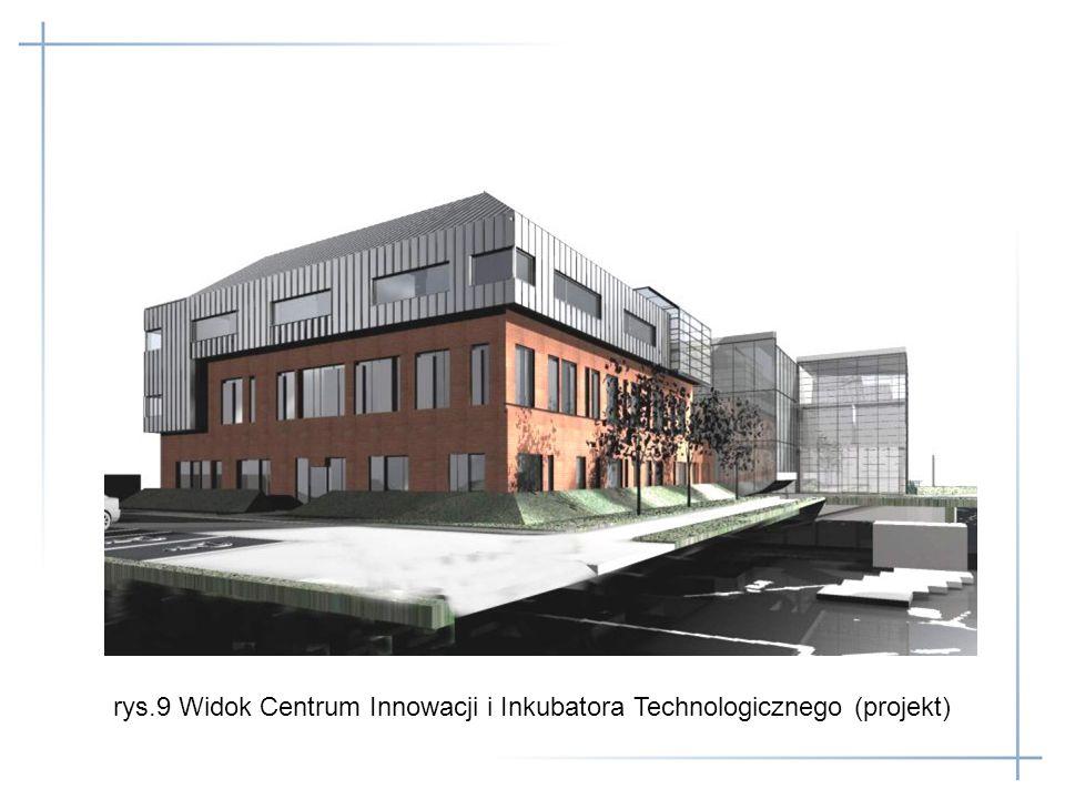 rys.9 Widok Centrum Innowacji i Inkubatora Technologicznego (projekt)
