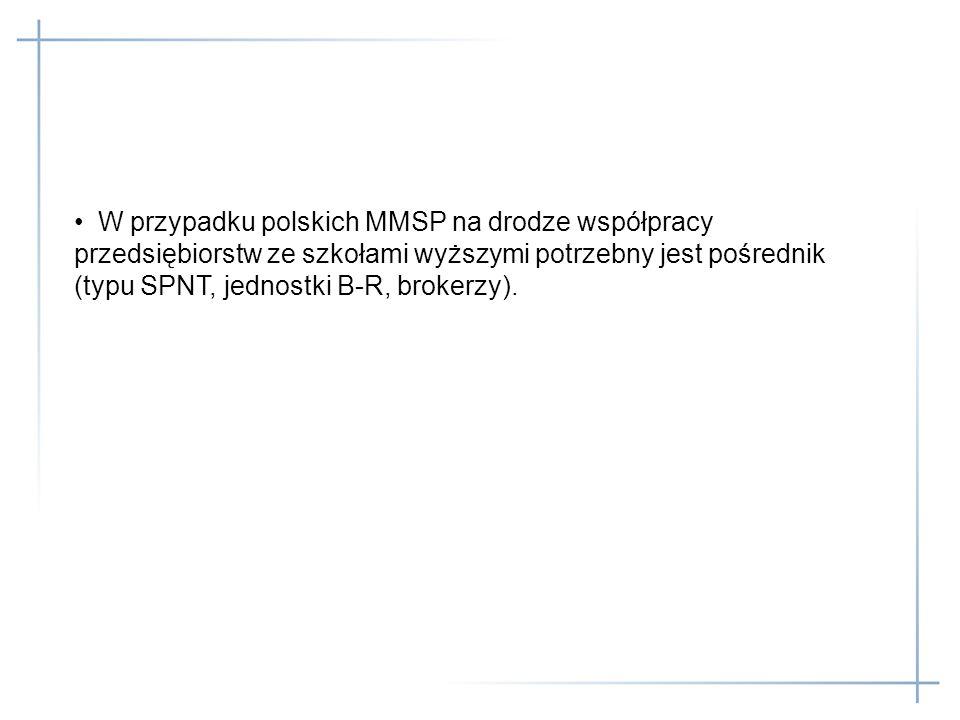 W przypadku polskich MMSP na drodze współpracy przedsiębiorstw ze szkołami wyższymi potrzebny jest pośrednik (typu SPNT, jednostki B-R, brokerzy).