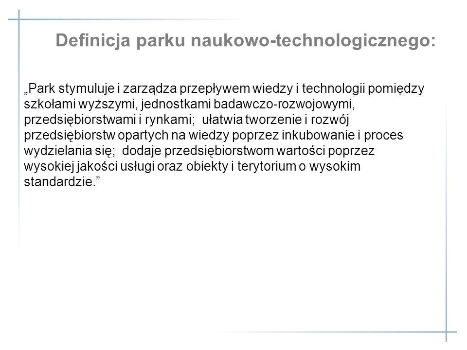 Definicja parku naukowo-technologicznego: