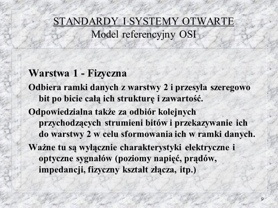 STANDARDY I SYSTEMY OTWARTE Model referencyjny OSI