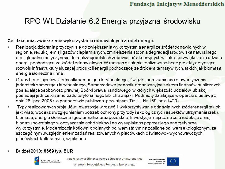 RPO WL Działanie 6.2 Energia przyjazna środowisku