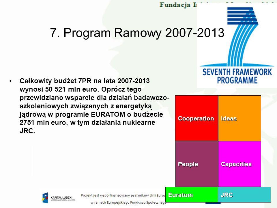7. Program Ramowy 2007-2013