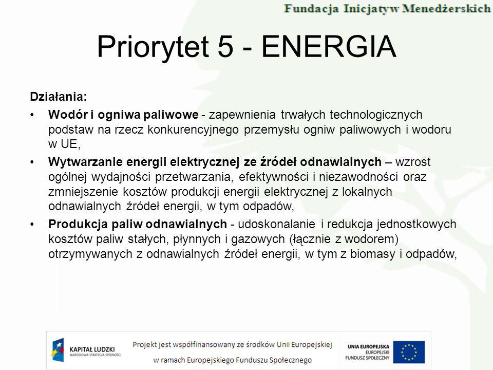 Priorytet 5 - ENERGIA