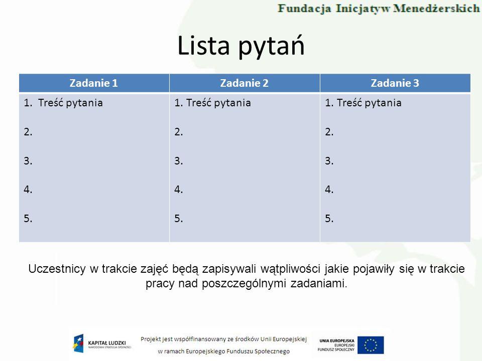 Lista pytań Zadanie 1 Zadanie 2 Zadanie 3 1. Treść pytania 2. 3. 4. 5.