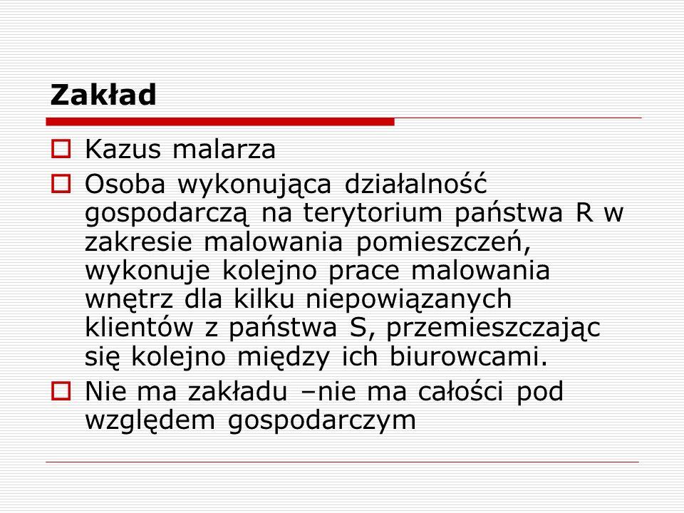 Zakład Kazus malarza.