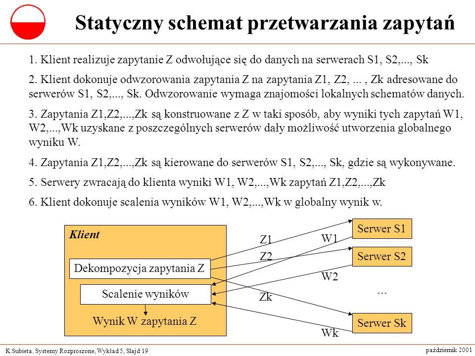 Statyczny schemat przetwarzania zapytań