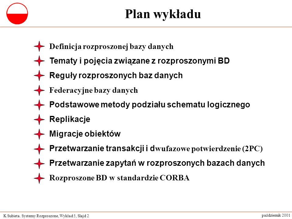 Plan wykładu Definicja rozproszonej bazy danych