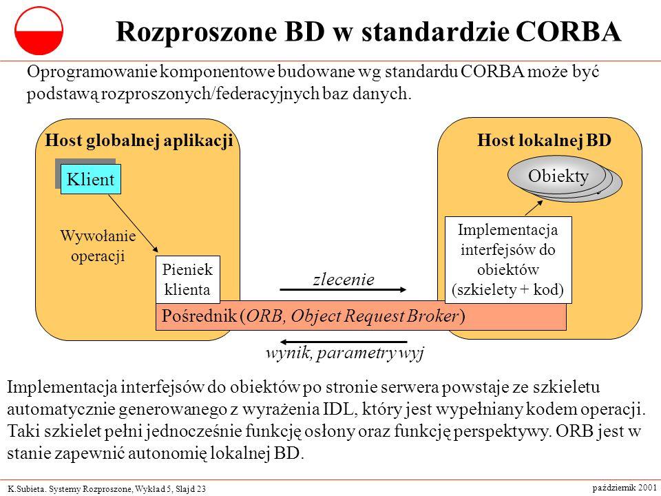 Rozproszone BD w standardzie CORBA