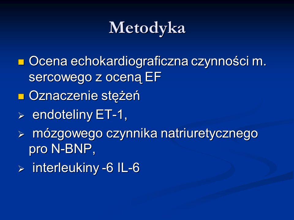 Metodyka Ocena echokardiograficzna czynności m. sercowego z oceną EF
