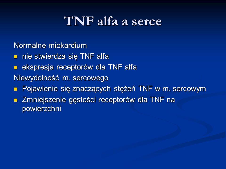 TNF alfa a serce Normalne miokardium nie stwierdza się TNF alfa