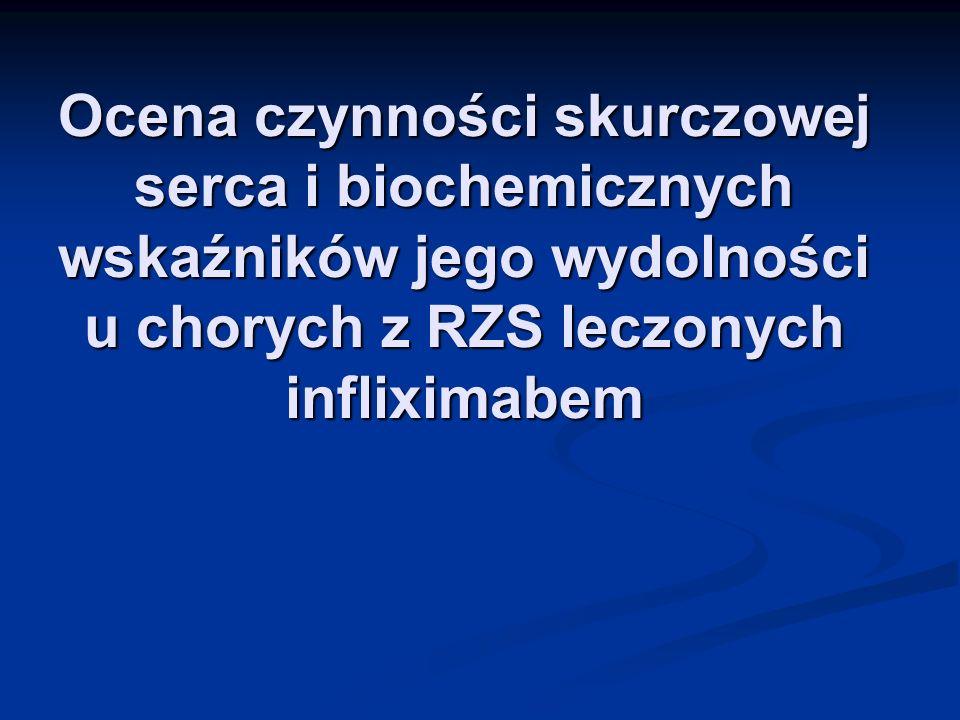 Ocena czynności skurczowej serca i biochemicznych wskaźników jego wydolności u chorych z RZS leczonych infliximabem