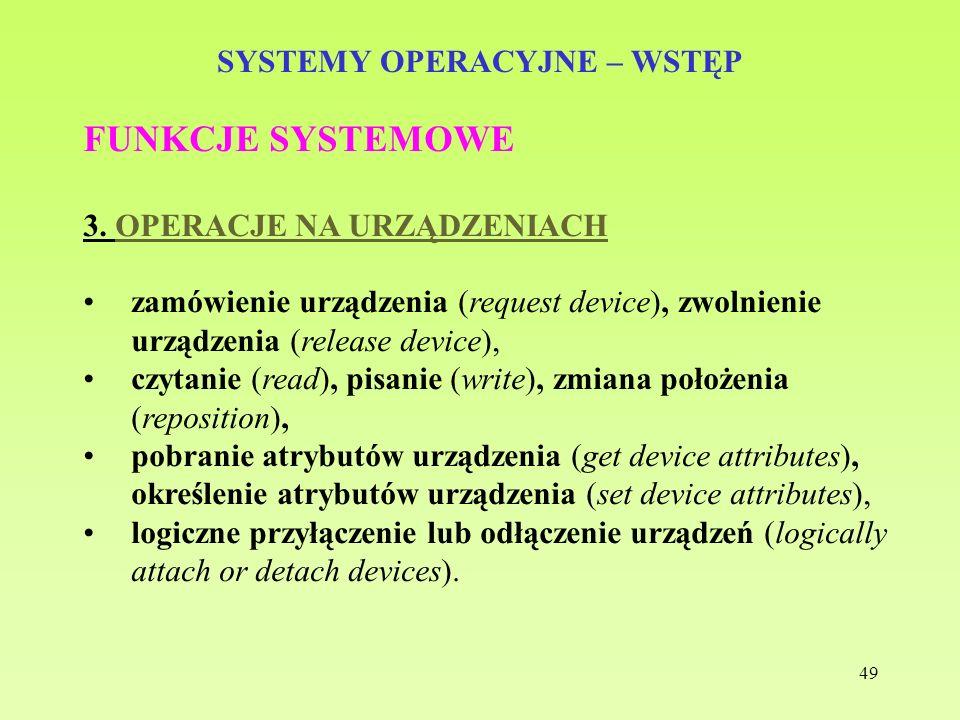 SYSTEMY OPERACYJNE – WSTĘP