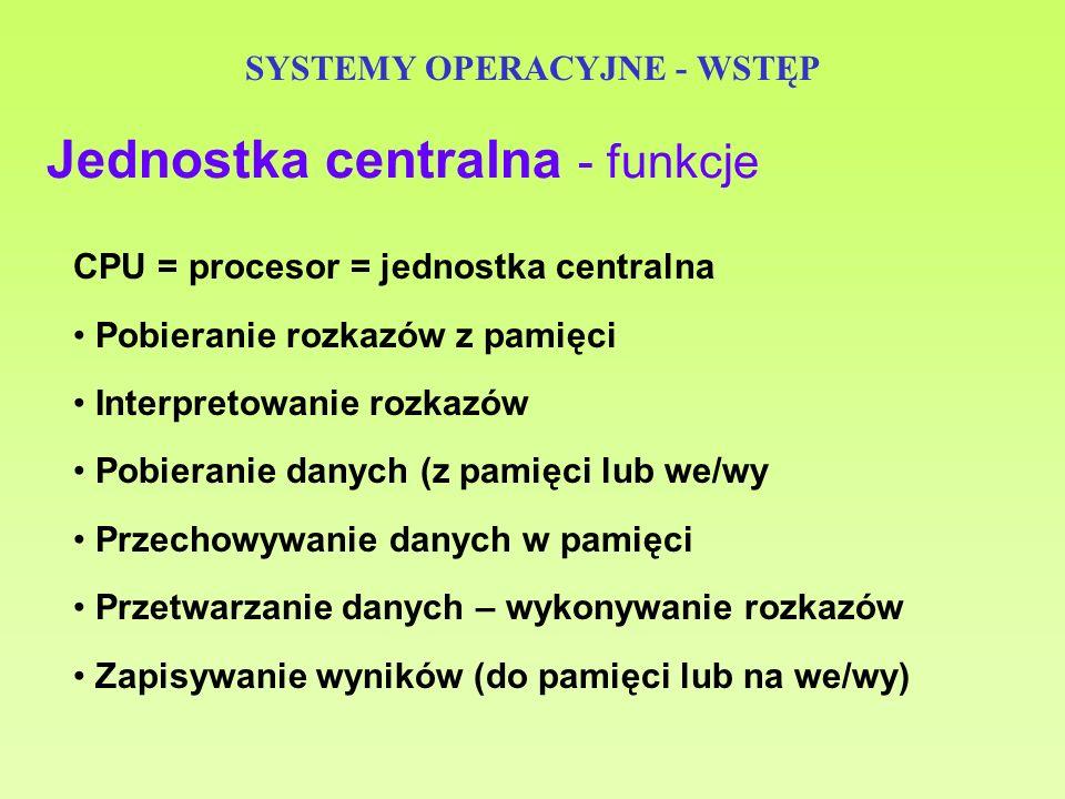 Jednostka centralna - funkcje