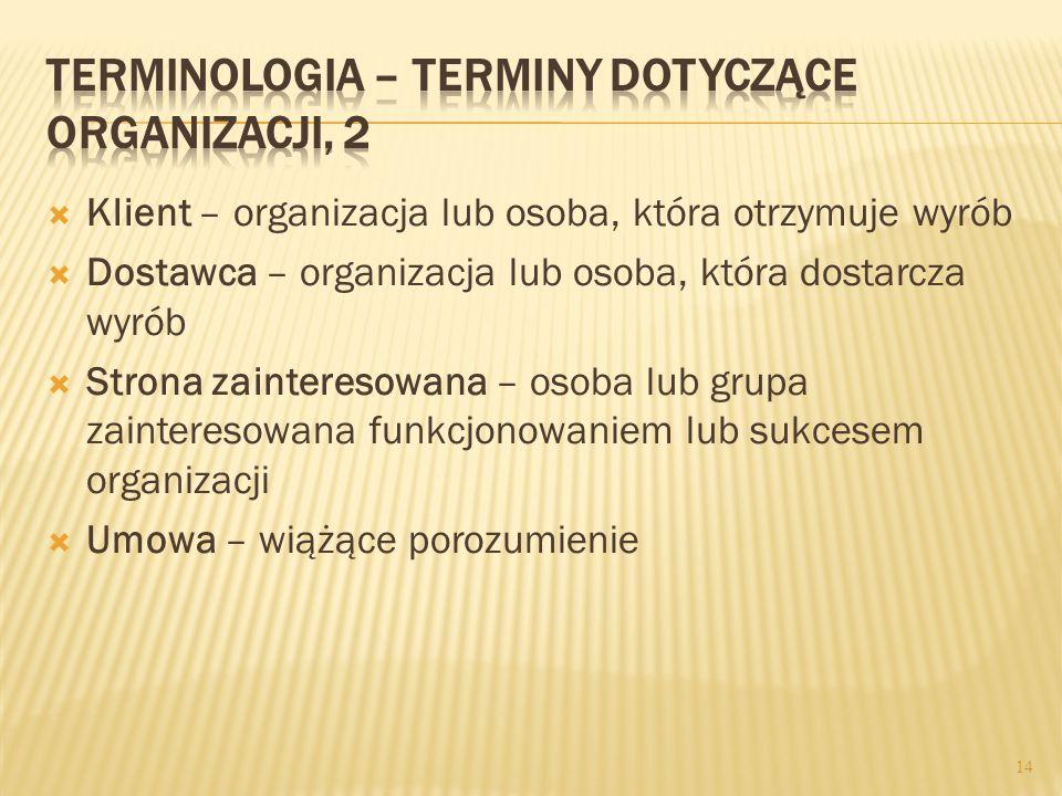 Terminologia – terminy dotyczące organizacji, 2
