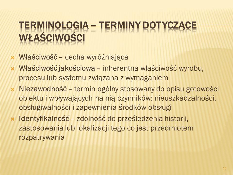 Terminologia – terminy dotyczące właściwości