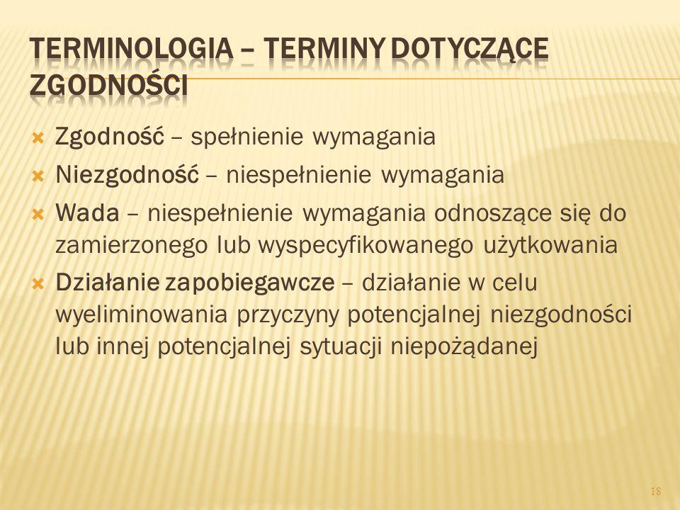 Terminologia – terminy dotyczące zgodności