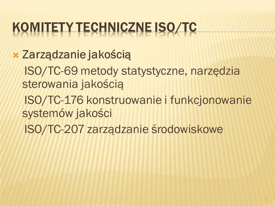 Komitety Techniczne ISO/TC