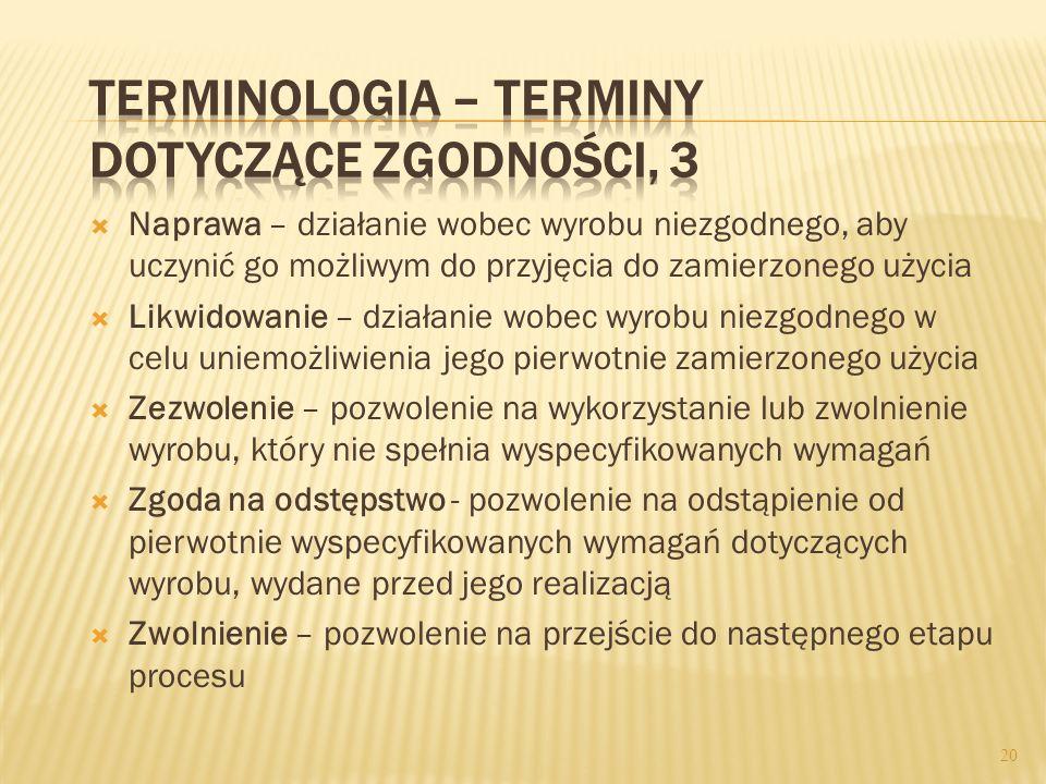 Terminologia – terminy dotyczące zgodności, 3