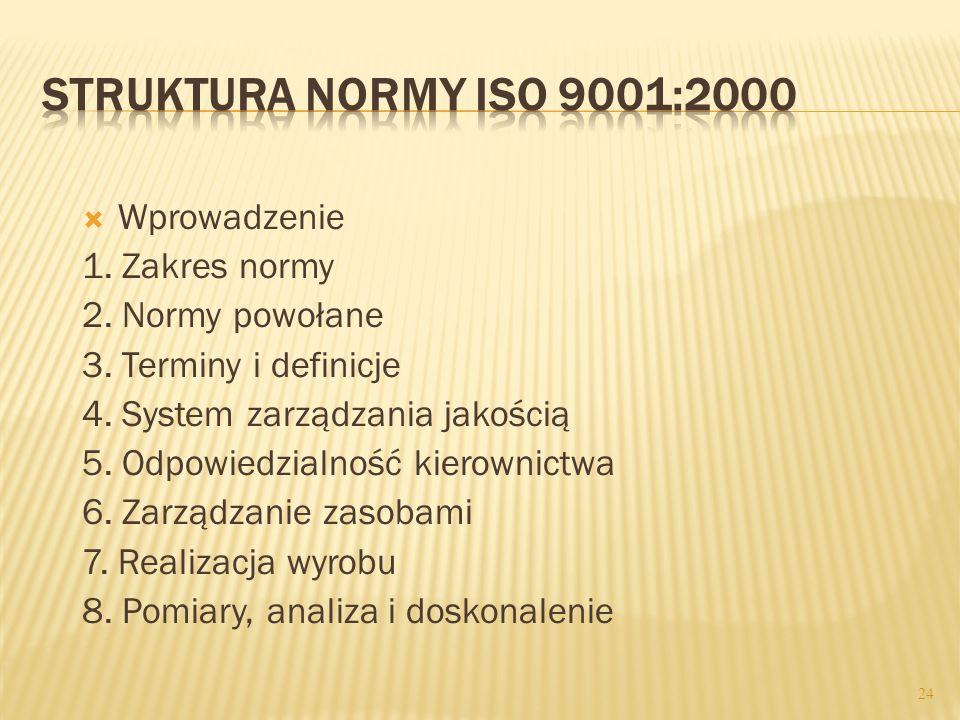Struktura normy ISO 9001:2000 Wprowadzenie 1. Zakres normy