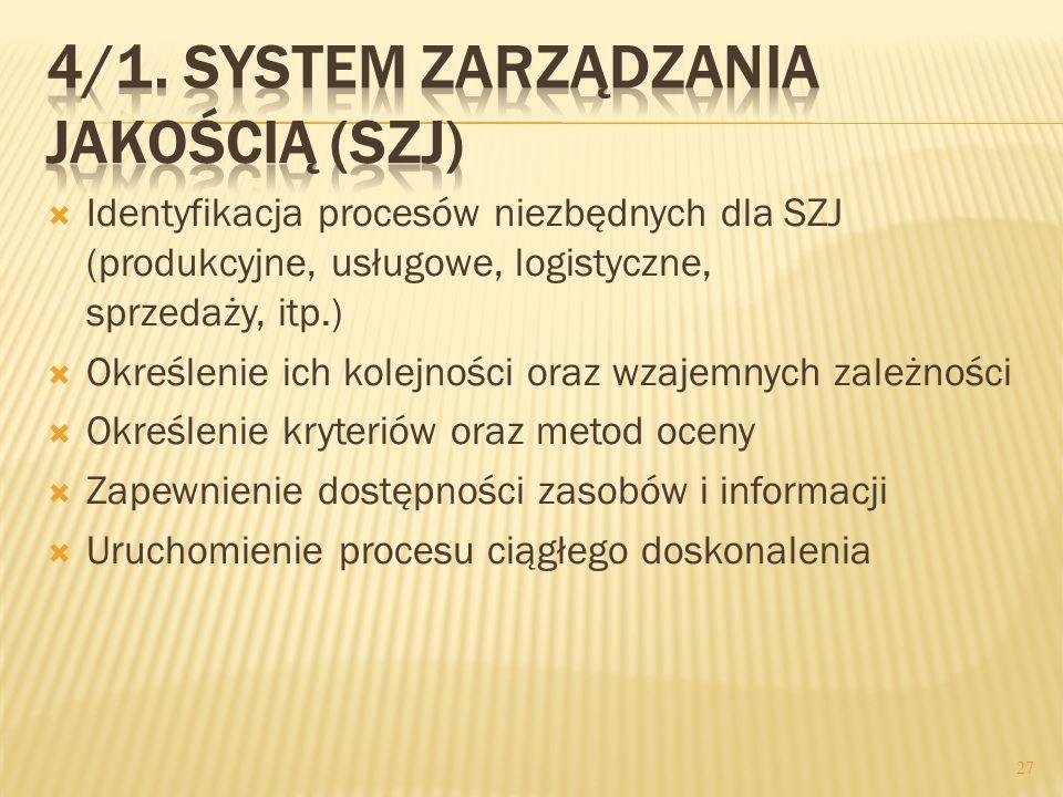 4/1. System zarządzania jakością (SZJ)