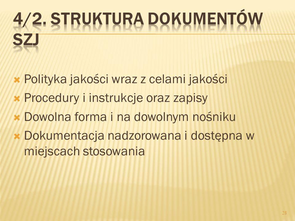 4/2. Struktura dokumentów SZJ