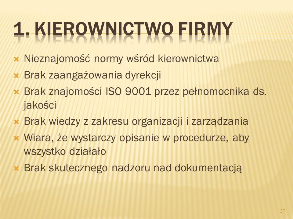 1. Kierownictwo firmy Nieznajomość normy wśród kierownictwa