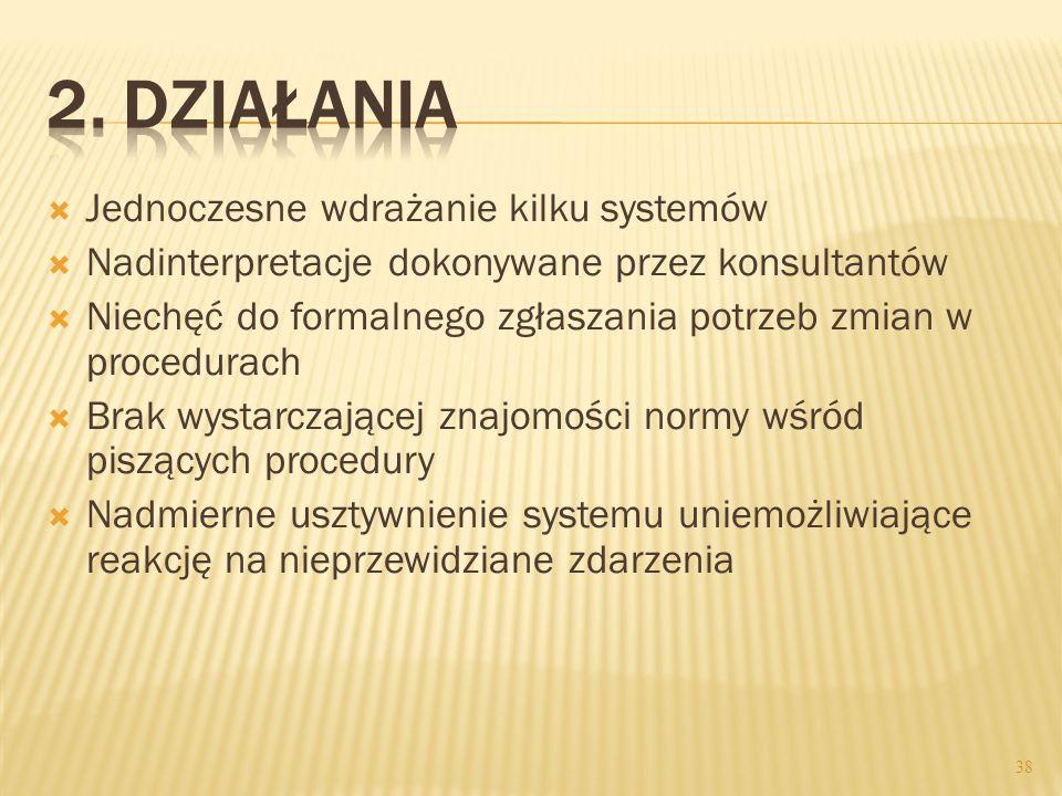 2. Działania Jednoczesne wdrażanie kilku systemów